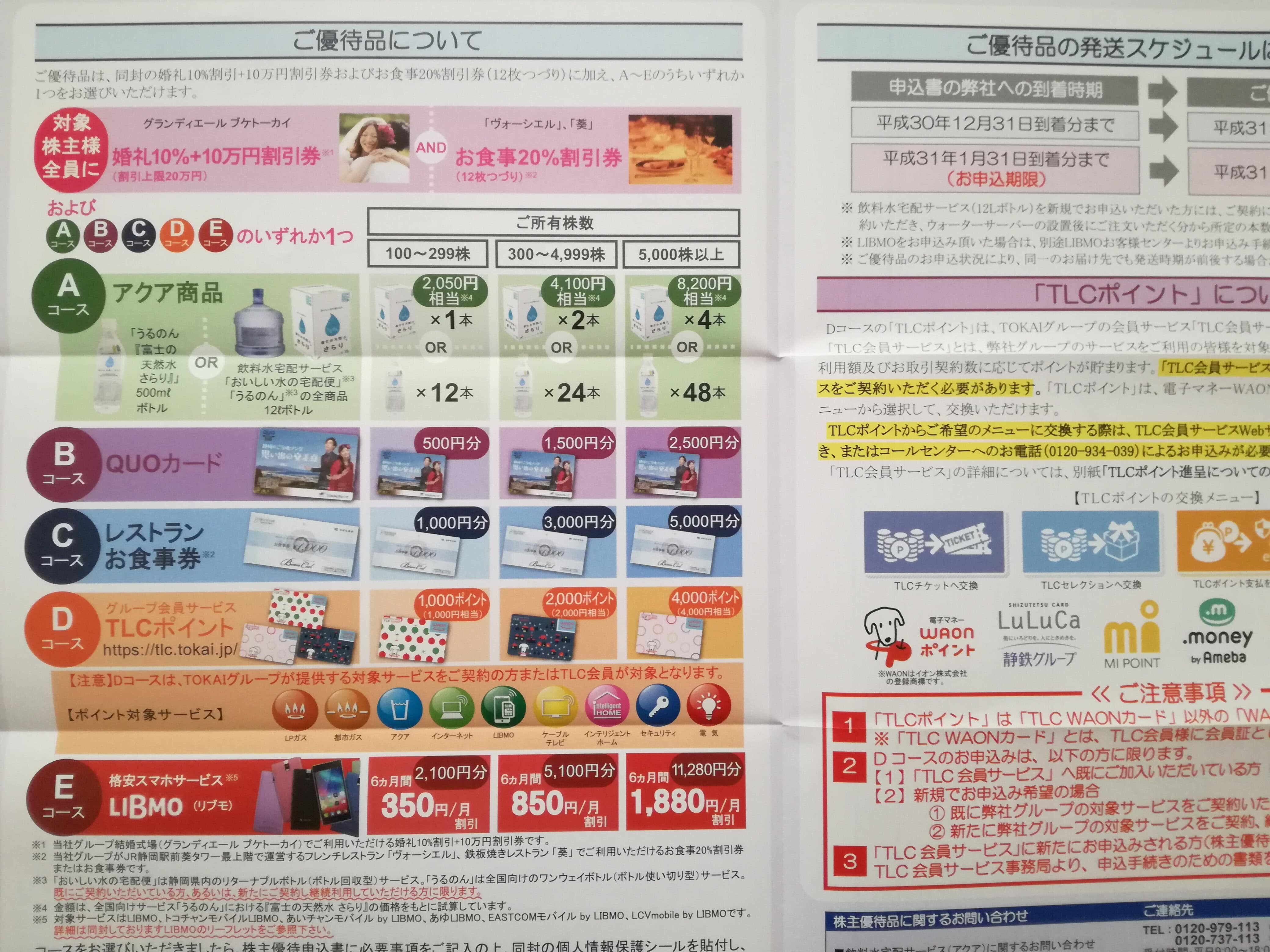 TOKAIホールディングス(3167)から株主優待案内が到着!格安スマホサービス「LIBMO」の割引に使います!