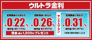 満期になった30万円の定期預金は「しずぎんインターネット支店」のウルトラ金利(1年0.26%)に預け直しました!