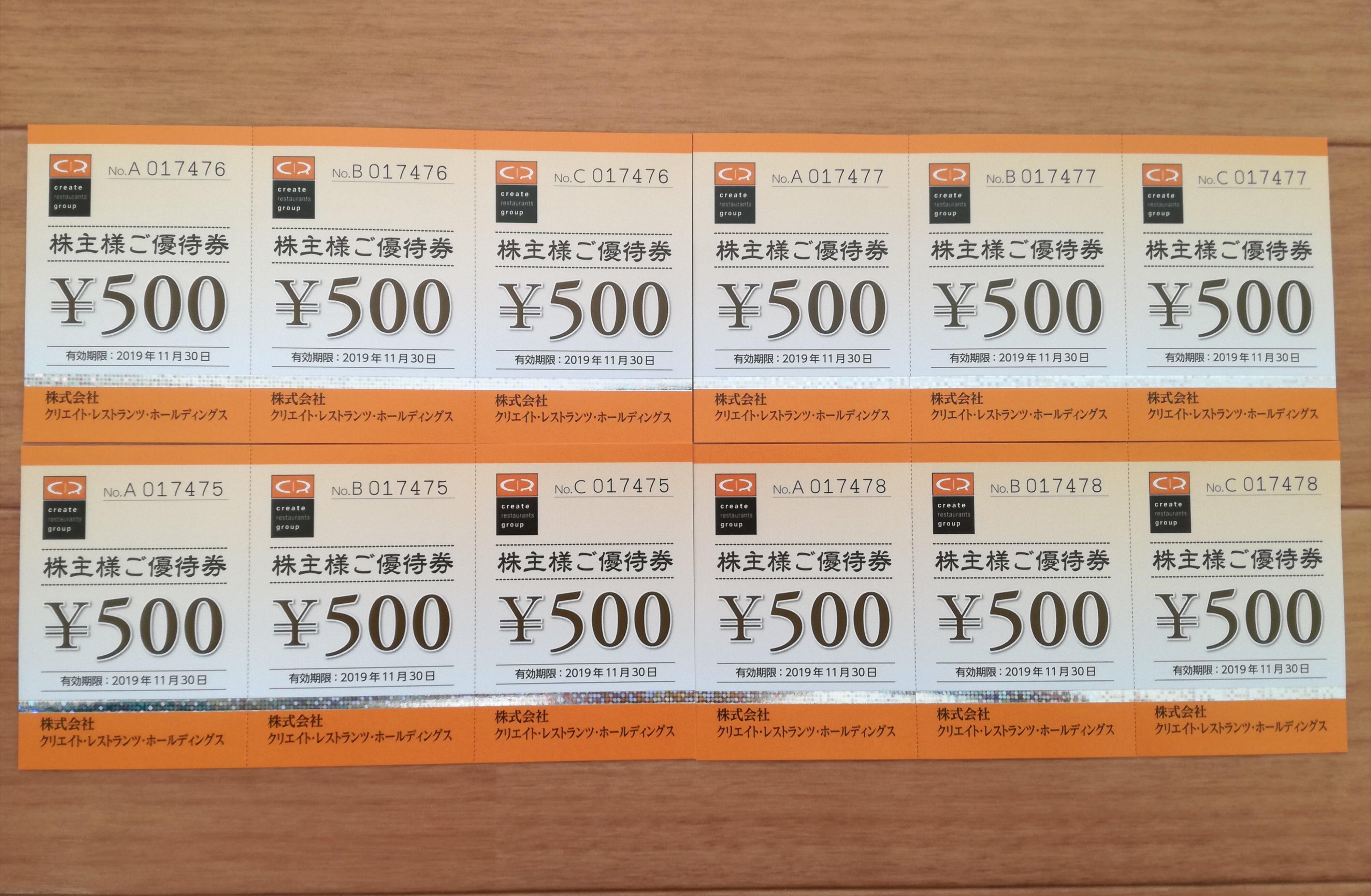 まだ5月期限を使い切れていないクリレス(3387)の株主優待券が6,000円分到着!
