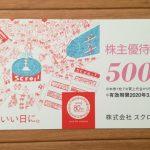 500円の商品がなくなり注文するものがない?スクロール(8005)の株主優待券500円分が到着!