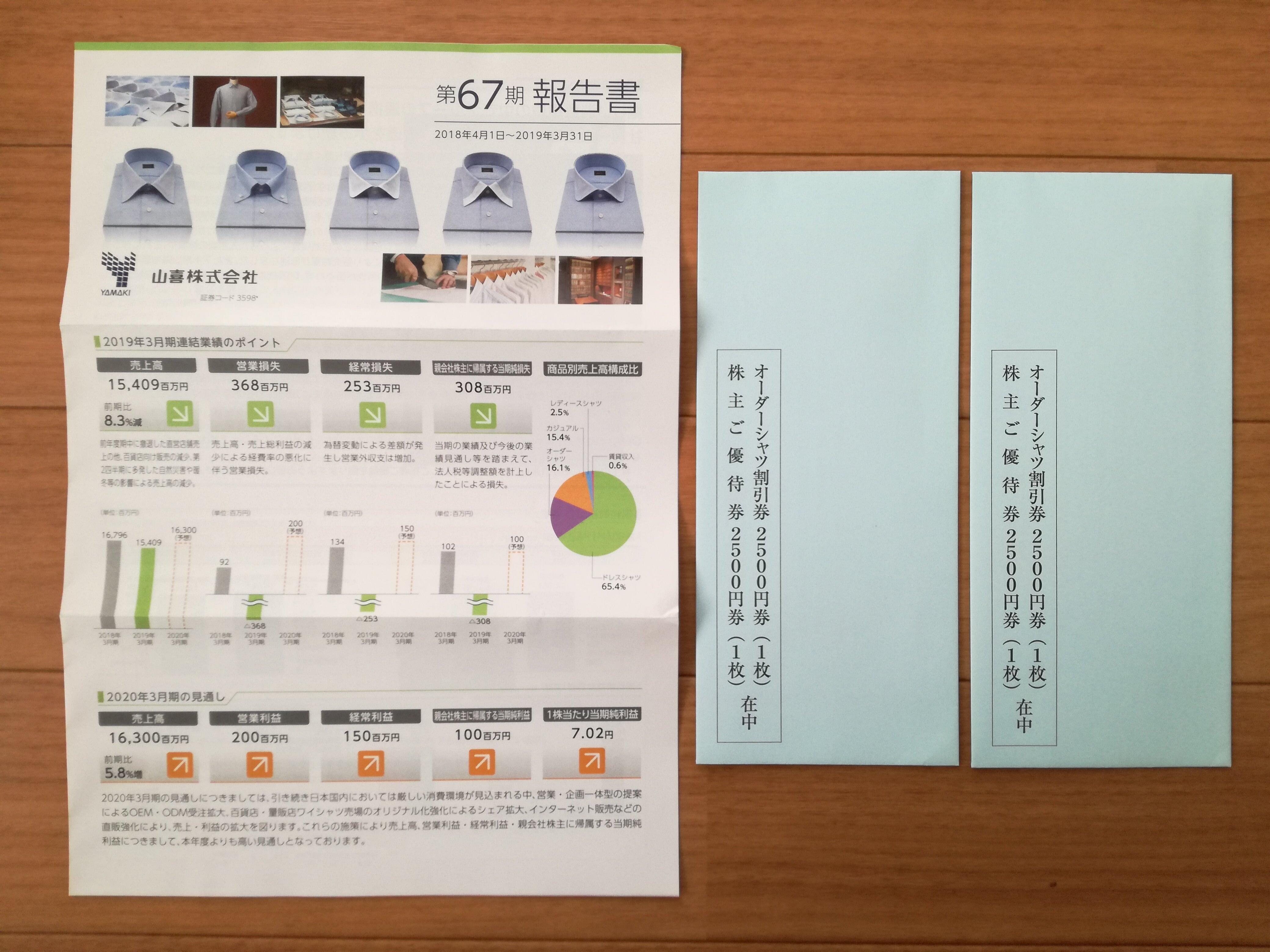 毎回2,500円のワイシャツ2枚を無料購入できる山喜(3598)の株主優待券が2名義分到着!