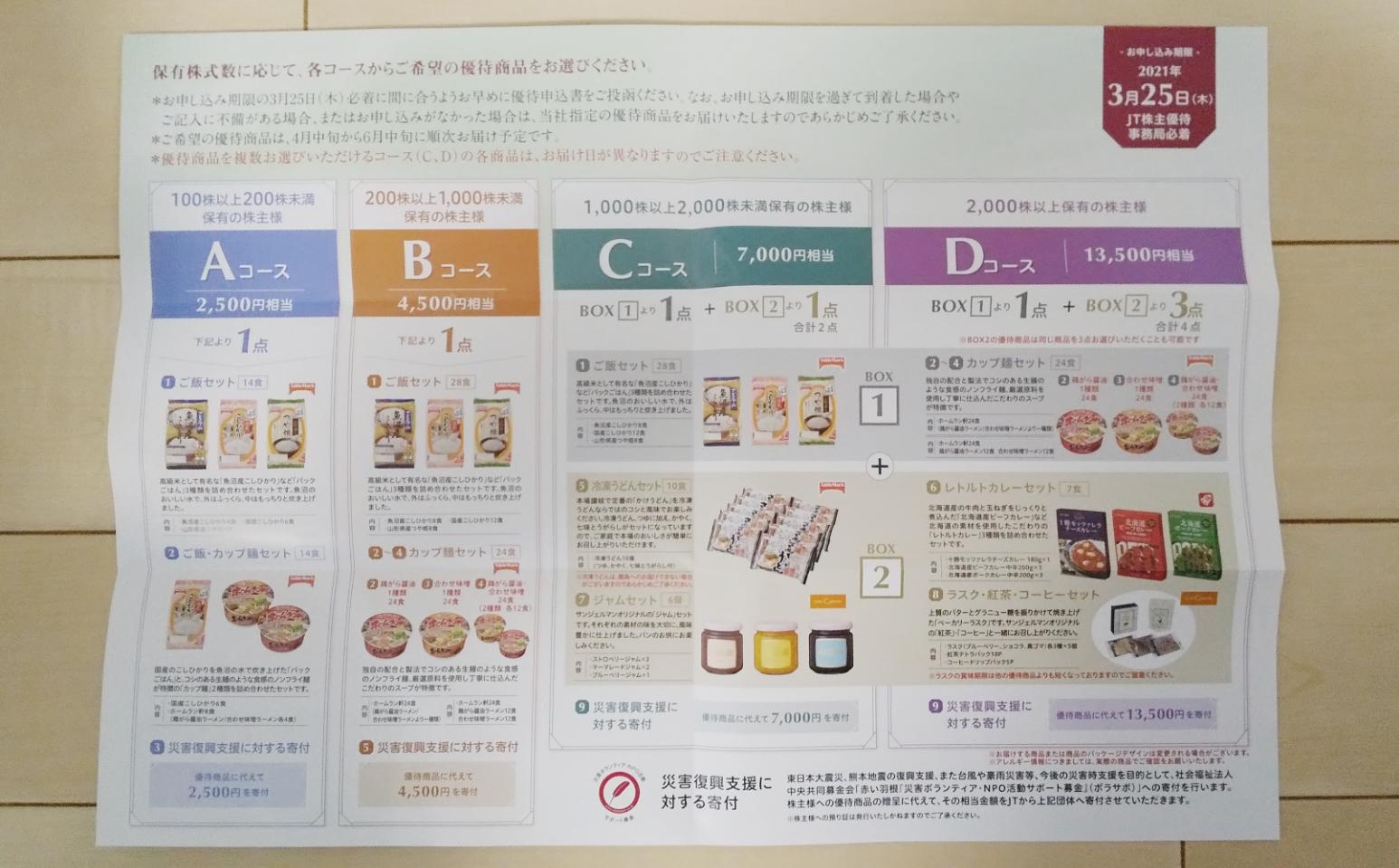 減配+含み損23万円超で塩漬け中の日本たばこ産業/JT(2914)から株主優待案内が2名義分到着!